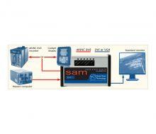 arinc 818 conversion stand alone module - samdiagram